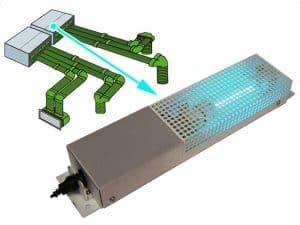 Clean Air Mini AOP HVAC Airconditioning