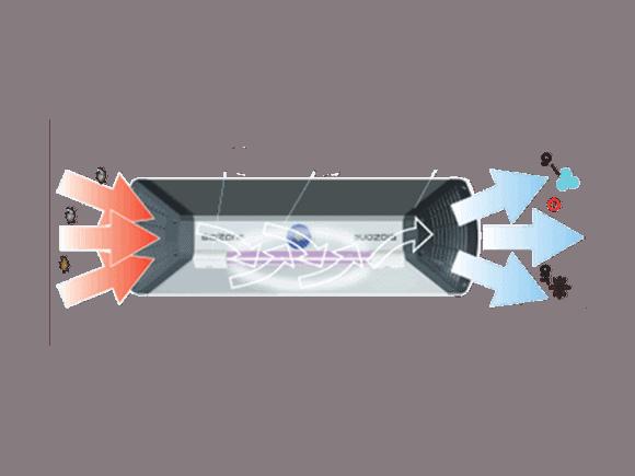 BioZone AirCare AC30, BioZone AirCare AC-30 technologie uitgelegd