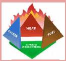 Nobel Fire Systems K-Serie brandachthoek